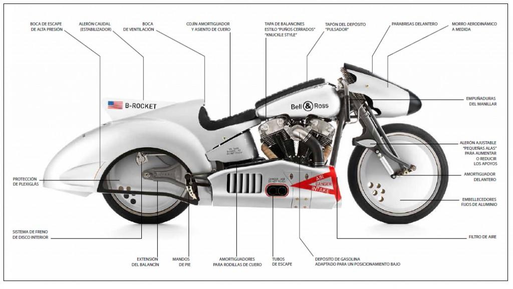 Diseño de la B-Rocket