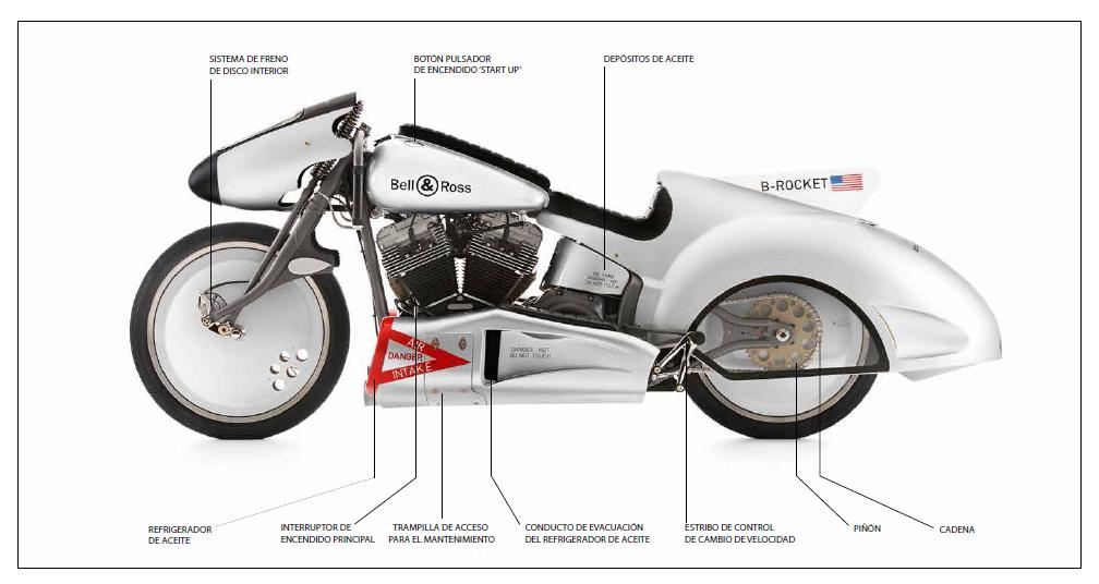 Diseño de la B-Rocket 2