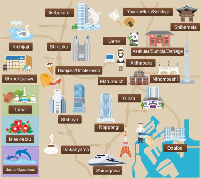 Principales distritos para el viajero. Iconografía: gotokyo.org