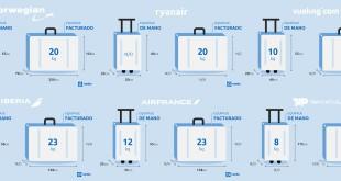 hacer la maleta 1